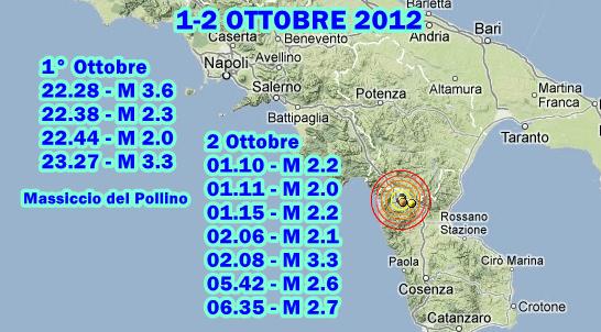 Terremoto Oggi 2 Ottobre 2012