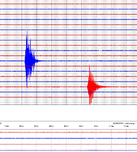 Terremoto Emilia Oggi