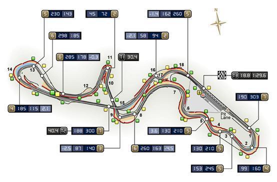 Formula 1 Suzuka-Giappone 5 Ottobre 2012: prove libere, news, meteo