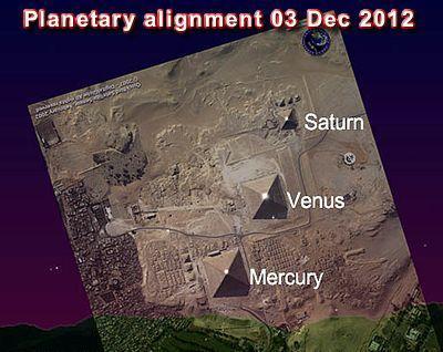 Allineamento planetario con le piramidi