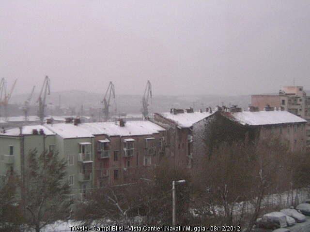 8 Dicembre 2012 neve al Nord-Est e sull' Emilia Romagna, Trieste