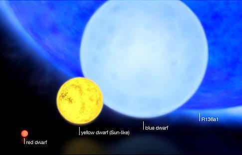 Le stelle ipergiganti una categoria di stelle luminosissime, immense, esotiche ed affascinanti
