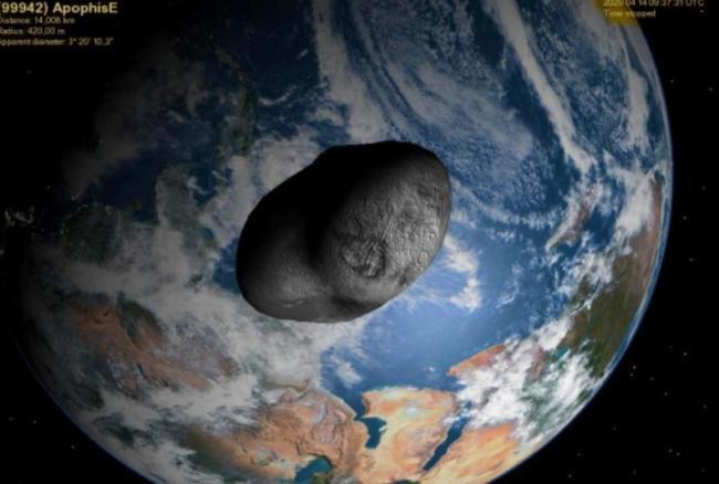 Apohis: più grande del previsto, ma nessun impatto con la Terra