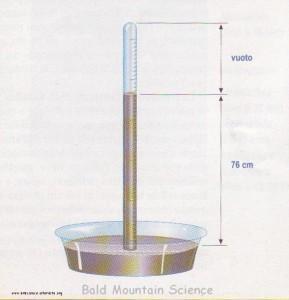 Torricelli e la pressione atmosferica- Con il suo esperimento, Torricelli scoprì una forza che agisce su qualsiasi corpo:la pressione atmosferica. - Barometro di Torricelli (Fonte:bmscience.altervista.org)