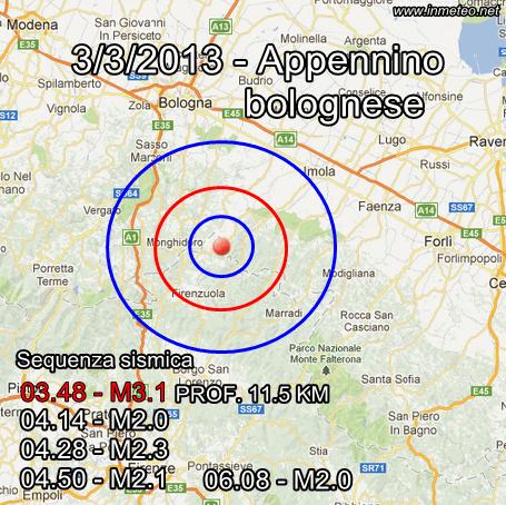 INGV Terremoto Oggi 3 Marzo 2013