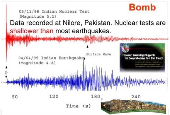 Corea del Nord - Fonti attendibili confermano l'elevata probabilità di test nucleari, dopo il forte sisma di magnitudo 6.2 a gran profondità.