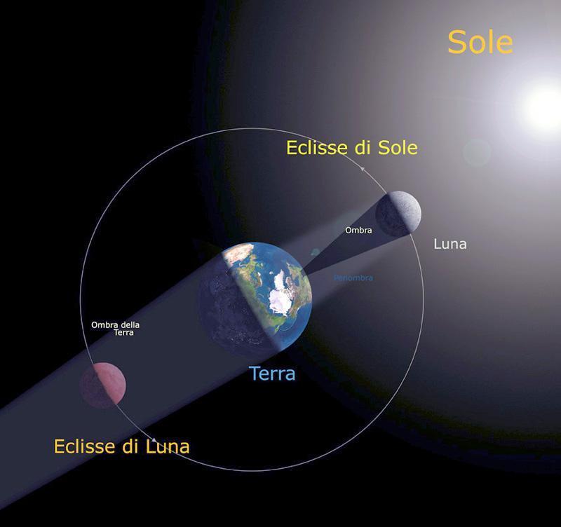 Eclissi di Sole 25 Aprile 2013