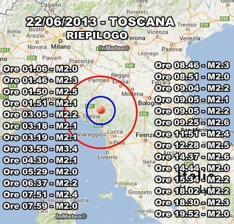 Terremoto Oggi : Riepilogo in Toscana