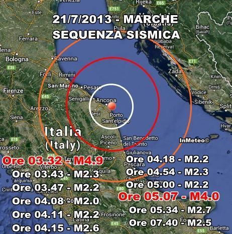 Terremoto Marche : Intensa sequenza sismica in atto