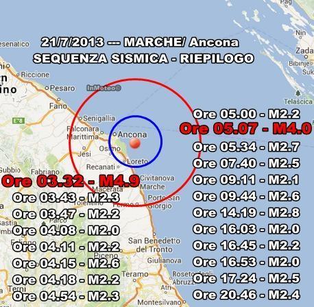 Terremoto Oggi Marche : Riepilogo della giornata