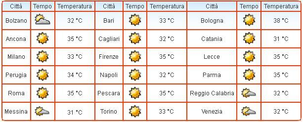 Temperature in Italia, ore 14.00