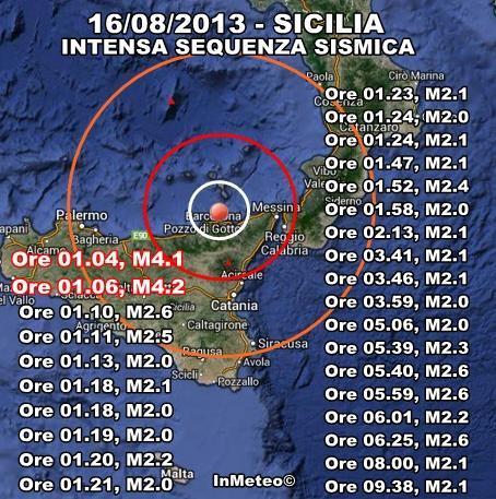 Sicilia : Intensa sequenza sismica in atto