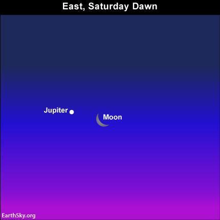Lo spettacolo del Cielo: domani affascinante accoppiata Luna e Giove