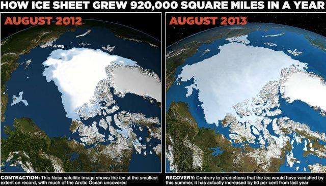 Agosto 2012 e Agosto 2013 a confronto. Differenze evidentissime