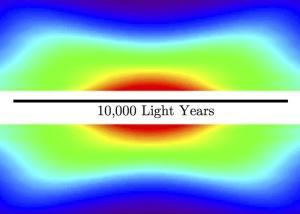Proiezione orizzontale in 3-D : La Via Lattea di lato.