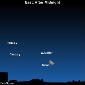 """Guardando verso Est, potremo scorgere """"l'accoppiata"""" Luna-Giove, fra mezzanotte e alba del 28 Settembre"""