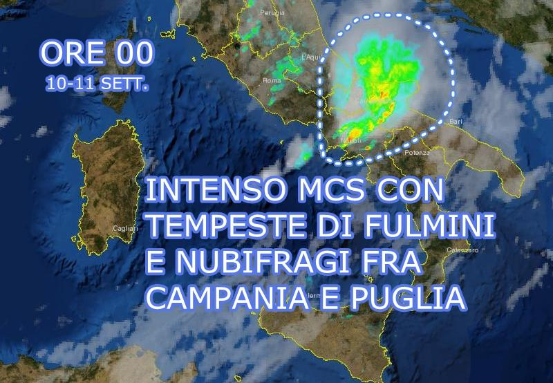 Ultimo scatto radar