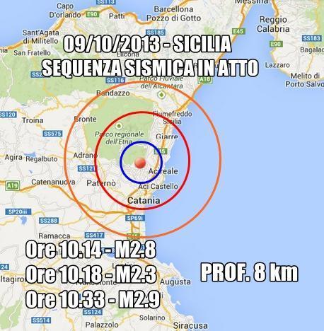 Terremoto Sicilia - Catania Oggi 9 Ottobre 2013 : sequenza sismica in atto