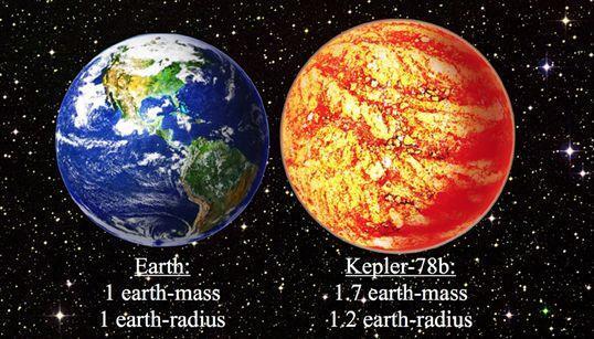 Kepler e la Terra a confronto - http://www.focus.it