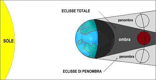 Eclissi di Luna 18-19 Ottobre 2013