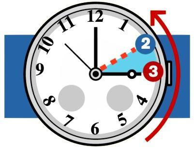 Cambio ora 2013 : fine dell'ora legale. Fra poche ore ritorna l'ora Solare