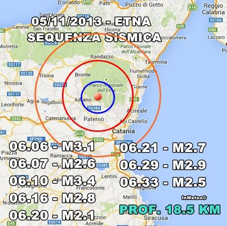 Terremoto Sicilia Oggi : sequenza sismica sull'Etna