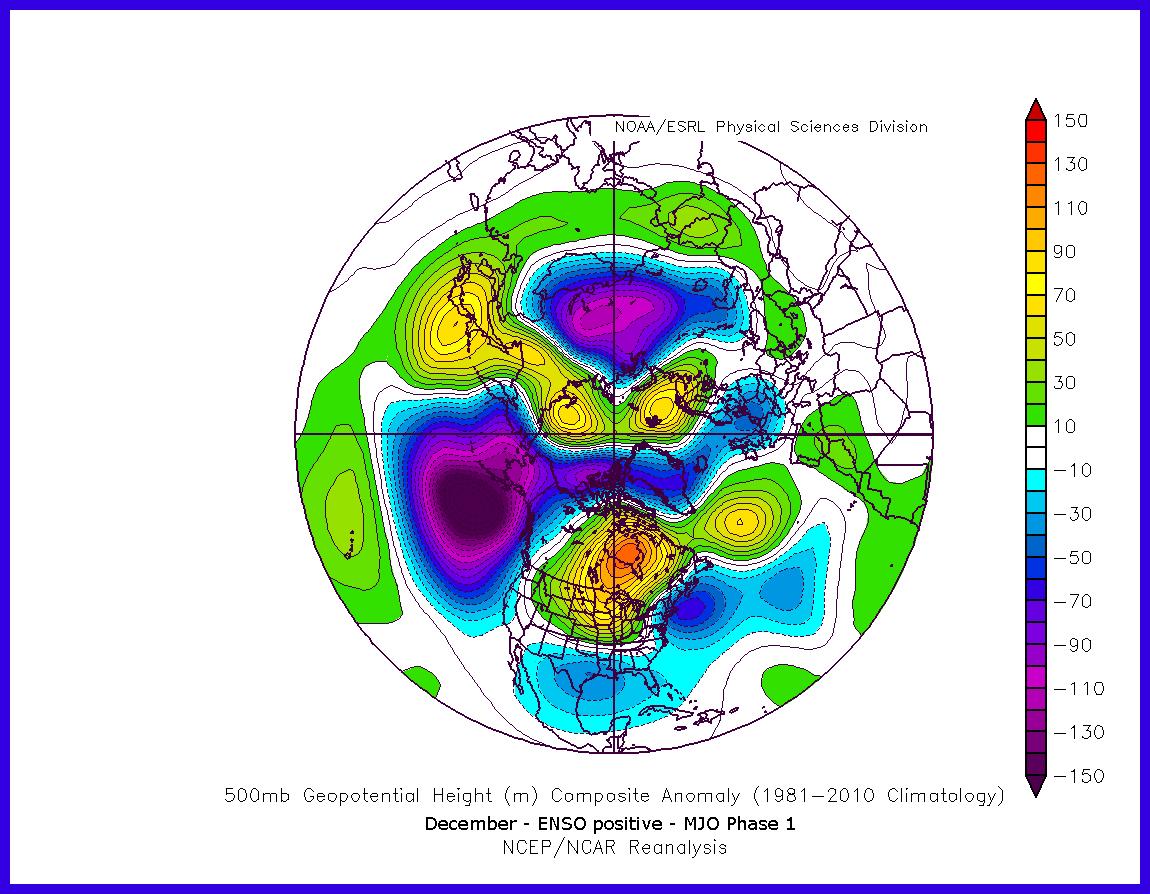 Previsioni meteo a lungo termine: correlazione tra fase MJO e ENSO