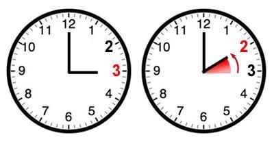 Cambio orario ora solare 2015 termina l 39 ora legale for Quando entra in vigore l ora legale