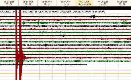 Terremoto, due scosse in Campania. Gente in strada