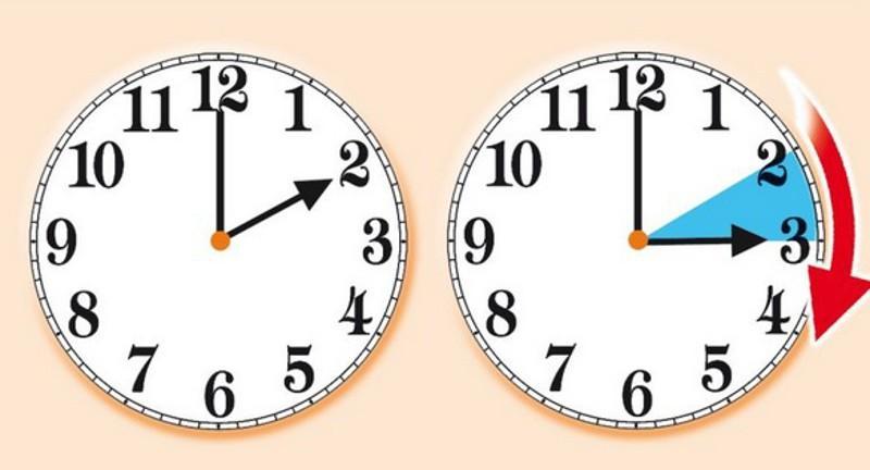 L'ora legale 2017 scatterà alle 2.00 di Domenica 26 Marzo