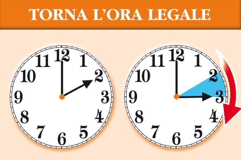 Torna l'ora legale: lancette vanti di un'ora$