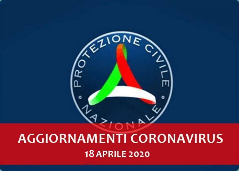 Coronavirus Italia, per la prima volta diminuisce il numero dei malati